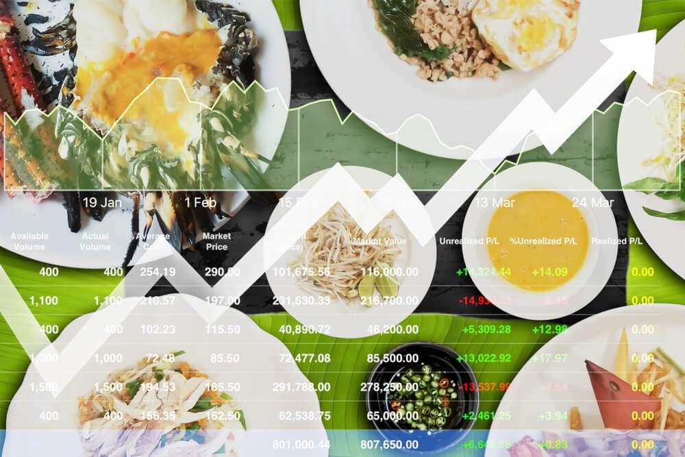 Food Commodity Heatmap - allmanhall Market Analysis